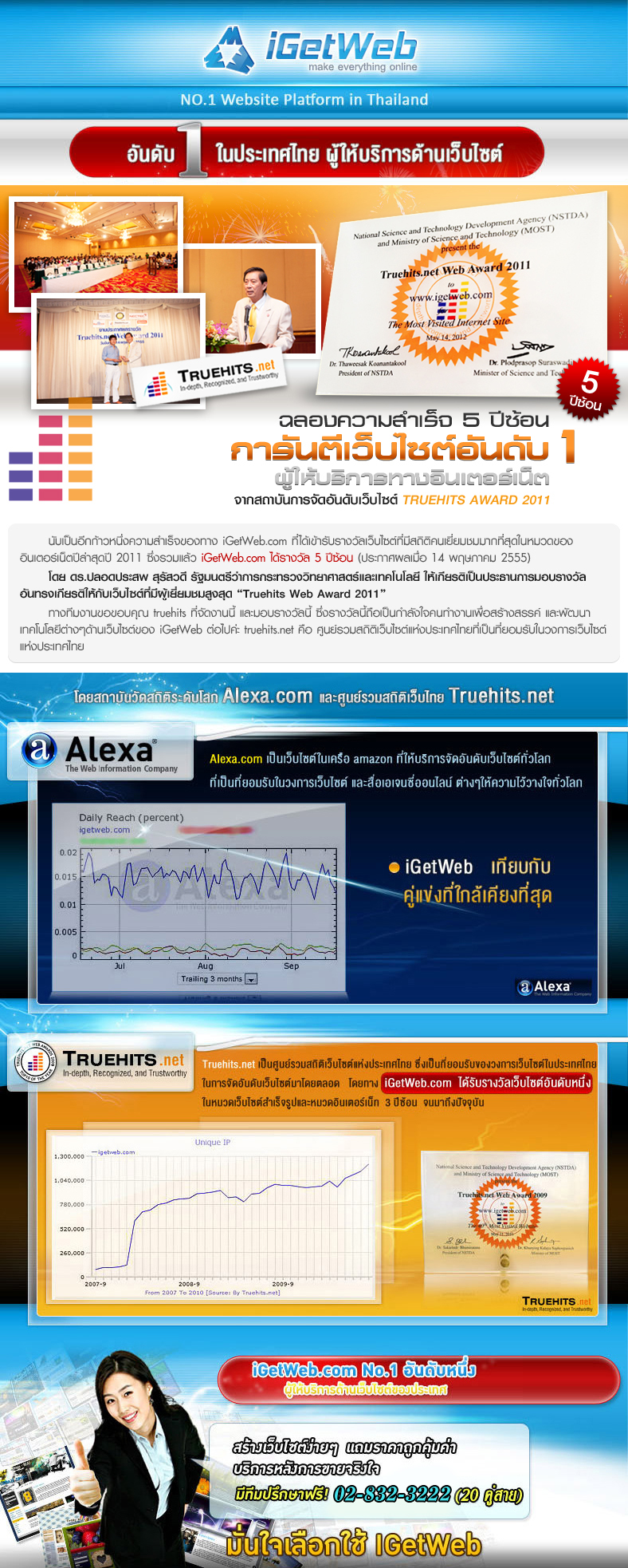 Number 1 website platform in Thailand